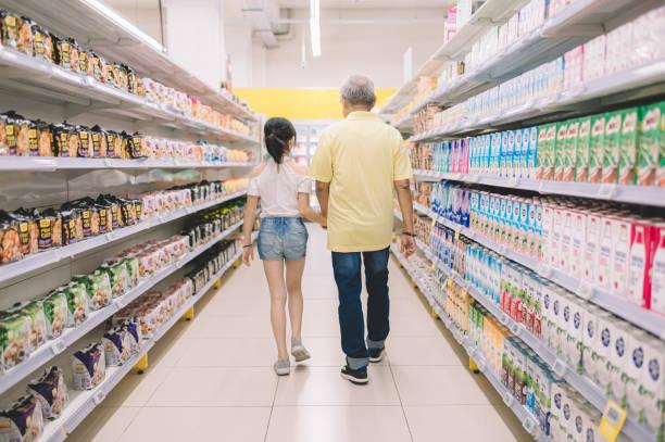 Питание продукты от усталости упадка сил